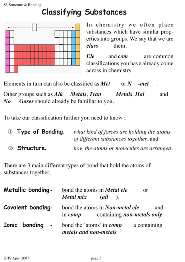 Chemistry Teaching Resources Gordon Watson Kelso High School